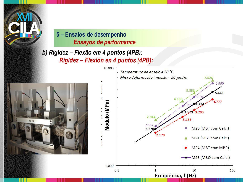 b) Rigidez – Flexão em 4 pontos (4PB): Rigidez – Flexión en 4 puntos (4PB): 5 – Ensaios de desempenho Ensayos de performance Modulo (MPa)