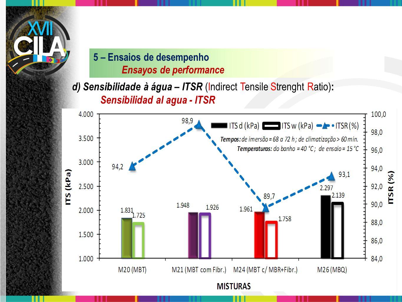 d) Sensibilidade à água – ITSR (Indirect Tensile Strenght Ratio) : Sensibilidad al agua - ITSR 5 – Ensaios de desempenho Ensayos de performance