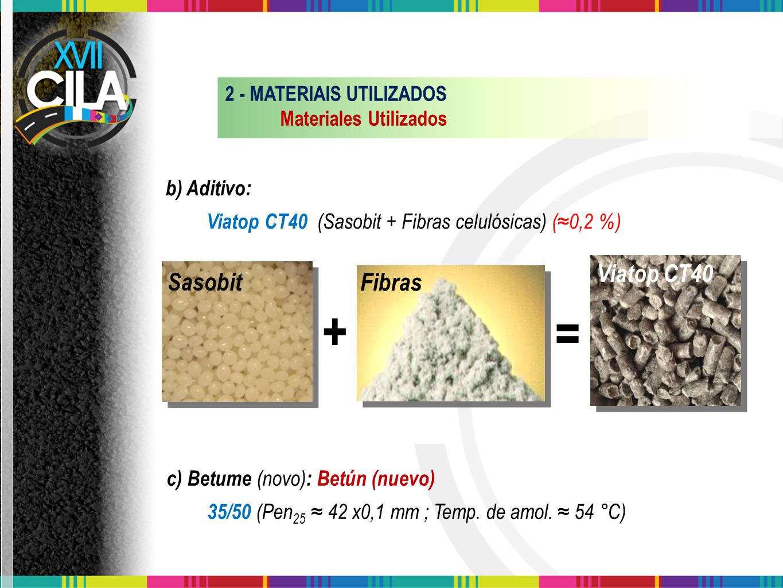 b) Aditivo: Viatop CT40 (Sasobit + Fibras celulósicas) (≈0,2 %) + = c) Betume (novo) : Betún (nuevo) 35/50 (Pen 25 ≈ 42 x0,1 mm ; Temp. de amol. ≈ 54