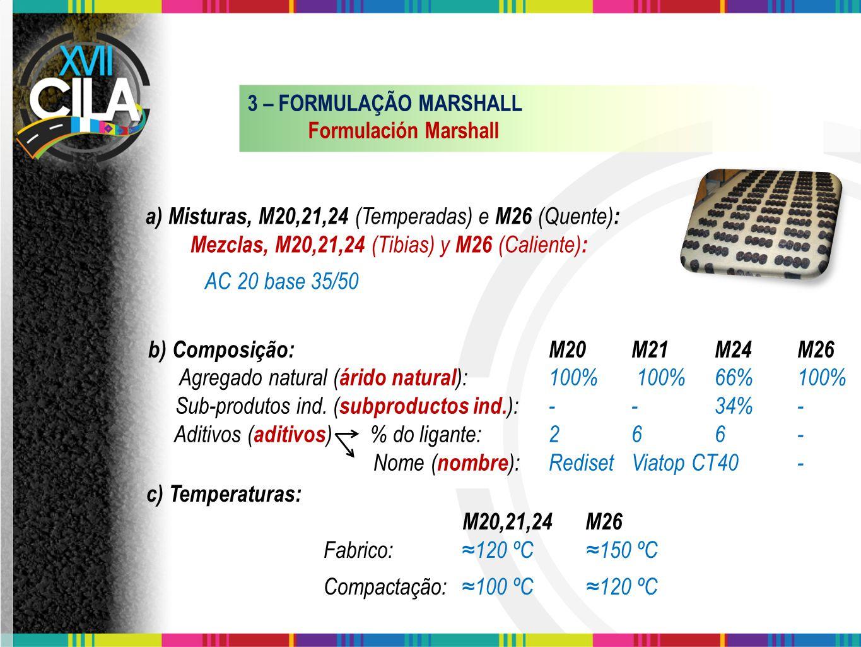 a) Misturas, M20,21,24 (Temperadas) e M26 (Quente) : Mezclas, M20,21,24 (Tibias) y M26 (Caliente) : AC 20 base 35/50 c) Temperaturas: M20,21,24 M26 Fa