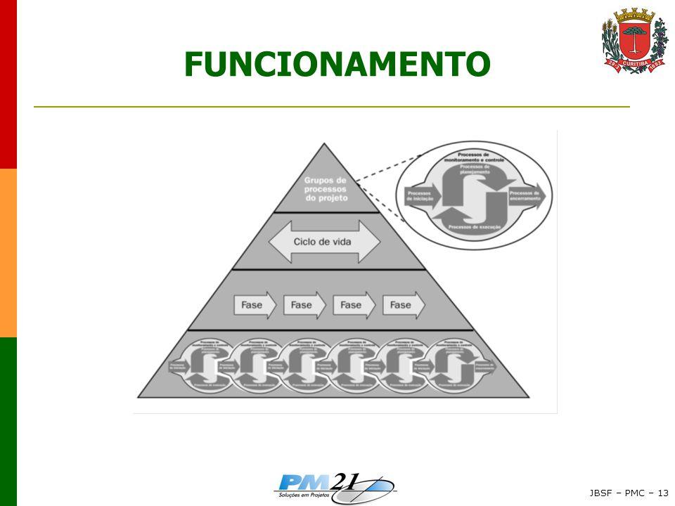 JBSF – PMC – 13 FUNCIONAMENTO