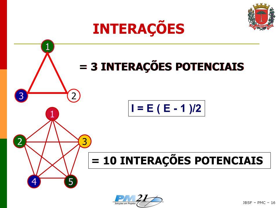 JBSF – PMC – 16 INTERAÇÕES 1 = 3 INTERAÇÕES POTENCIAIS 23 1 54 23 = 10 INTERAÇÕES POTENCIAIS I = E ( E - 1 )/2