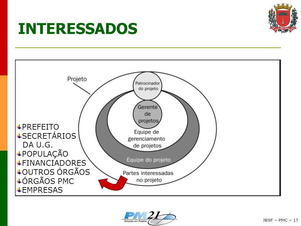 JBSF – PMC – 17 INTERESSADOS PREFEITO SECRETÁRIOS DA U.G.