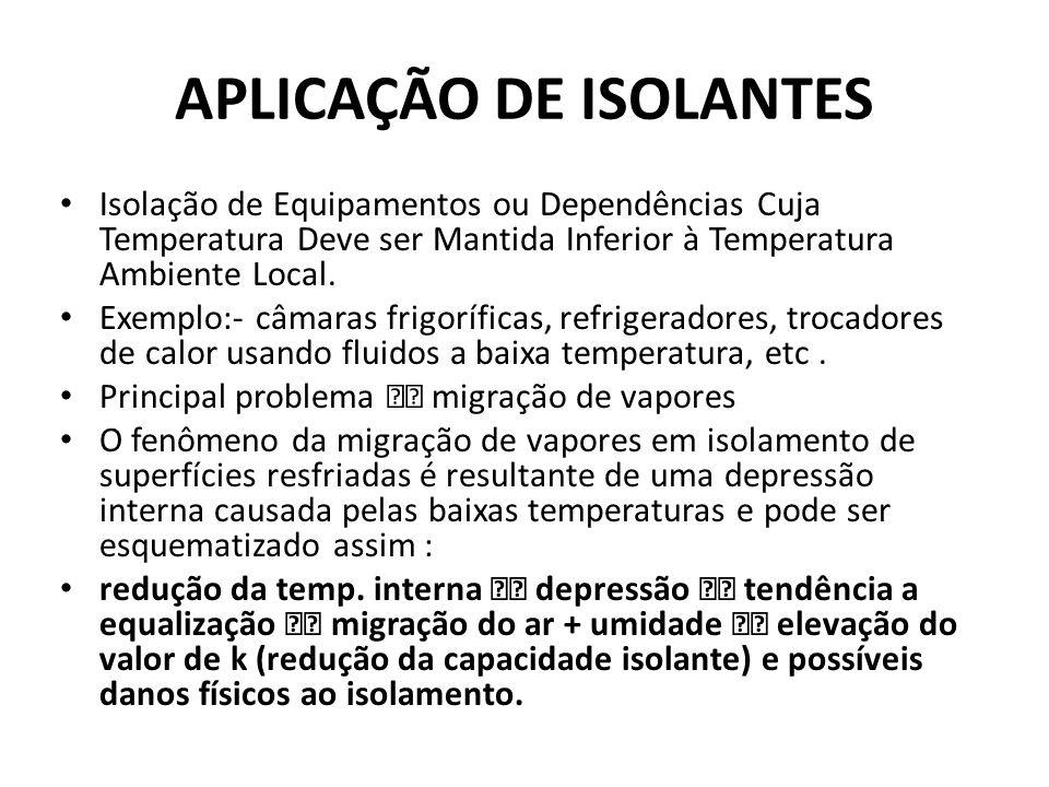 APLICAÇÃO DE ISOLANTES Isolação de Equipamentos ou Dependências Cuja Temperatura Deve ser Mantida Inferior à Temperatura Ambiente Local. Exemplo:- câm
