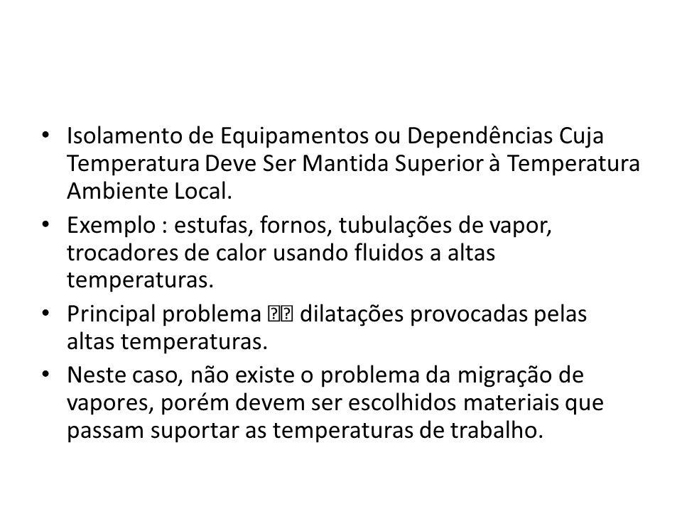 Isolamento de Equipamentos ou Dependências Cuja Temperatura Deve Ser Mantida Superior à Temperatura Ambiente Local. Exemplo : estufas, fornos, tubulaç