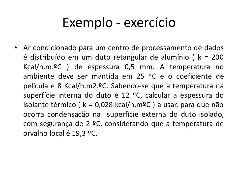 Exemplo - exercício Ar condicionado para um centro de processamento de dados é distribuído em um duto retangular de alumínio ( k = 200 Kcal/h.m.ºC ) d