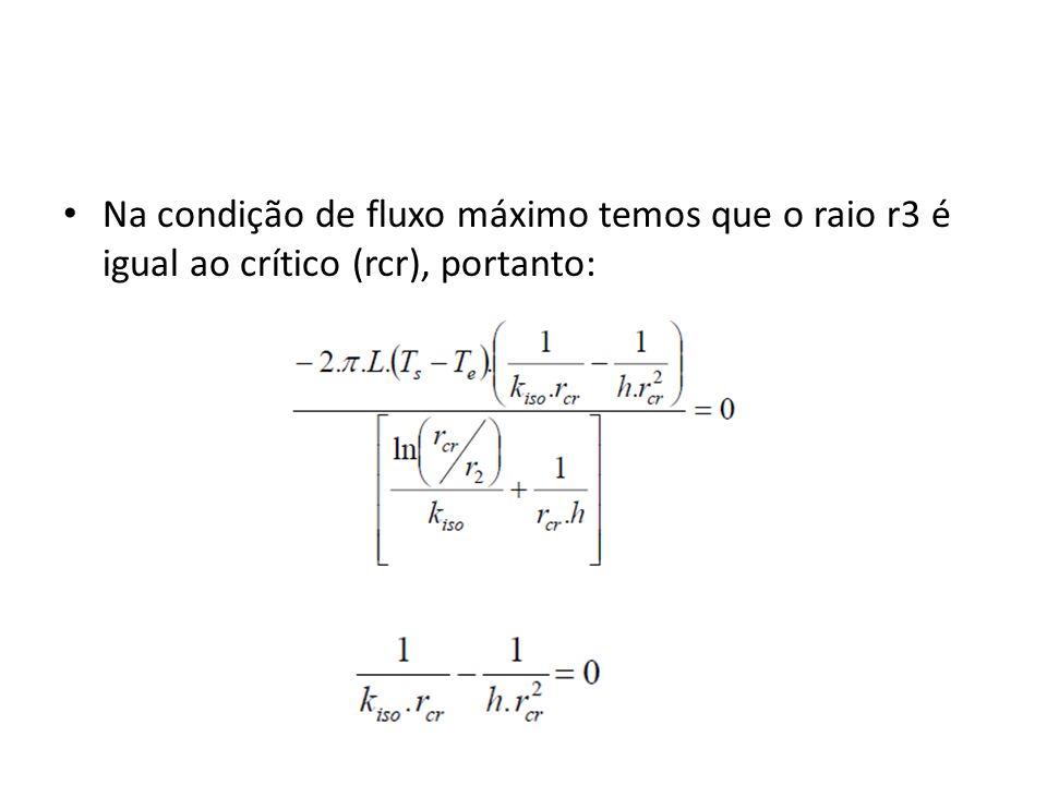 Na condição de fluxo máximo temos que o raio r3 é igual ao crítico (rcr), portanto: