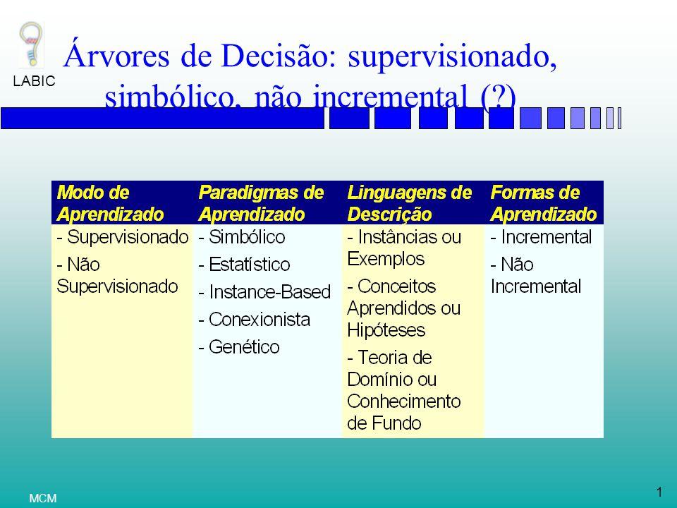 LABIC 12 MCM Características Gerais dos Sistemas TDIDT n Sistemas de propósito geral com o objetivo de classificar objetos: Eles produzem regras ou descrições de um determinado número de classes de objetos.