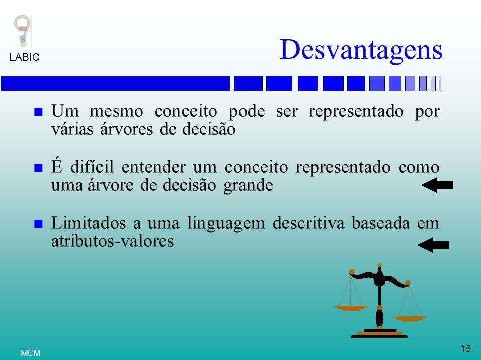 LABIC 15 MCM Desvantagens n Um mesmo conceito pode ser representado por várias árvores de decisão n É difícil entender um conceito representado como uma árvore de decisão grande n Limitados a uma linguagem descritiva baseada em atributos-valores