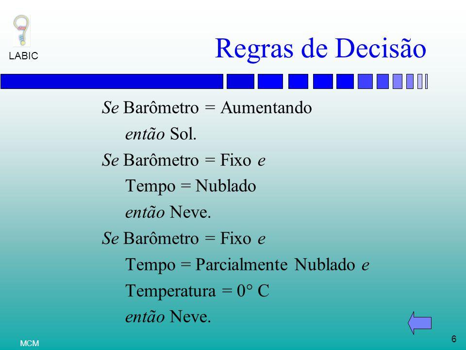 LABIC 7 MCM Algoritmos da Família TDIDT TDIDT Top Down Induction of Decision Trees Esta família agrupa os algoritmos e sistemas mais representativos que utilizam como algoritmo básico de aprendizado o ID3.