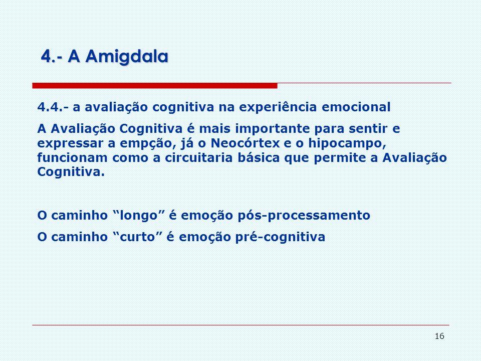 15 4.- A Amigdala – Le Doux - 1990 4.3.- condicionamento de medo e a Amg Núcleo Central Hipotálamo - SCP Núcleo Lateral Córtex Auditivo Núcleo Genicul