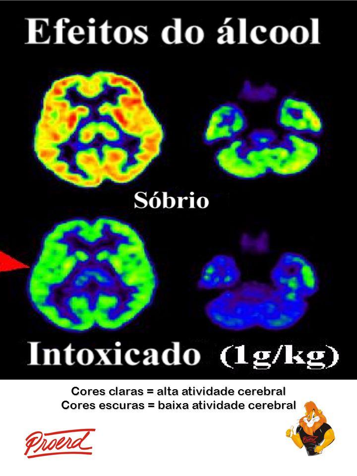 Cores claras = alta atividade cerebral Cores escuras = baixa atividade cerebral