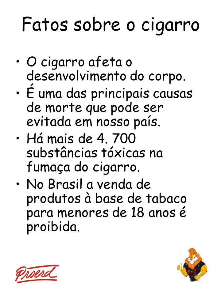 Fatos sobre o cigarro O cigarro afeta o desenvolvimento do corpo. É uma das principais causas de morte que pode ser evitada em nosso país. Há mais de