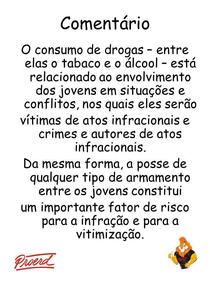 Comentário O consumo de drogas – entre elas o tabaco e o álcool – está relacionado ao envolvimento dos jovens em situações e conflitos, nos quais eles