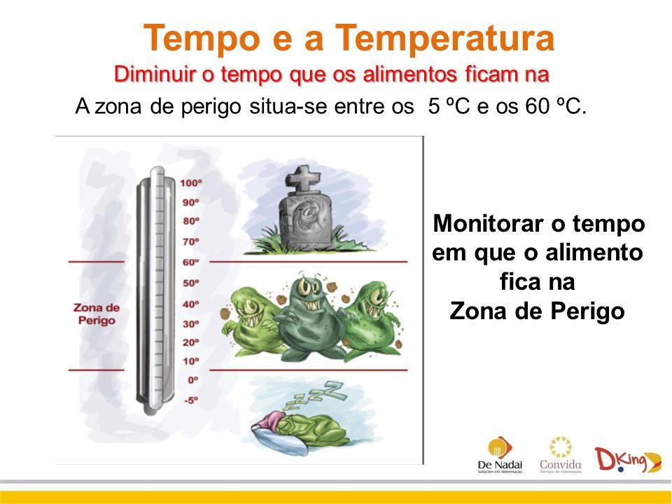 Tempo e a Temperatura Diminuir o tempo que os alimentos ficam na A zona de perigo situa-se entre os 5 ºC e os 60 ºC. Monitorar o tempo em que o alimen