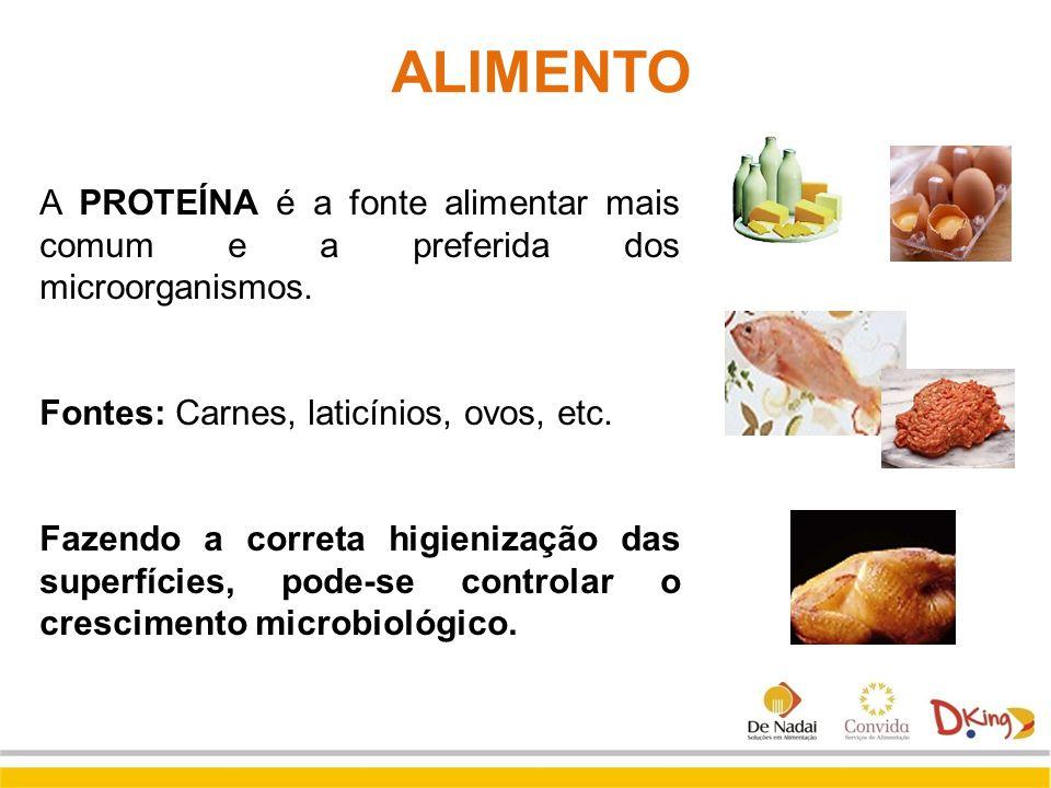 ALIMENTO A PROTEÍNA é a fonte alimentar mais comum e a preferida dos microorganismos. Fontes: Carnes, laticínios, ovos, etc. Fazendo a correta higieni