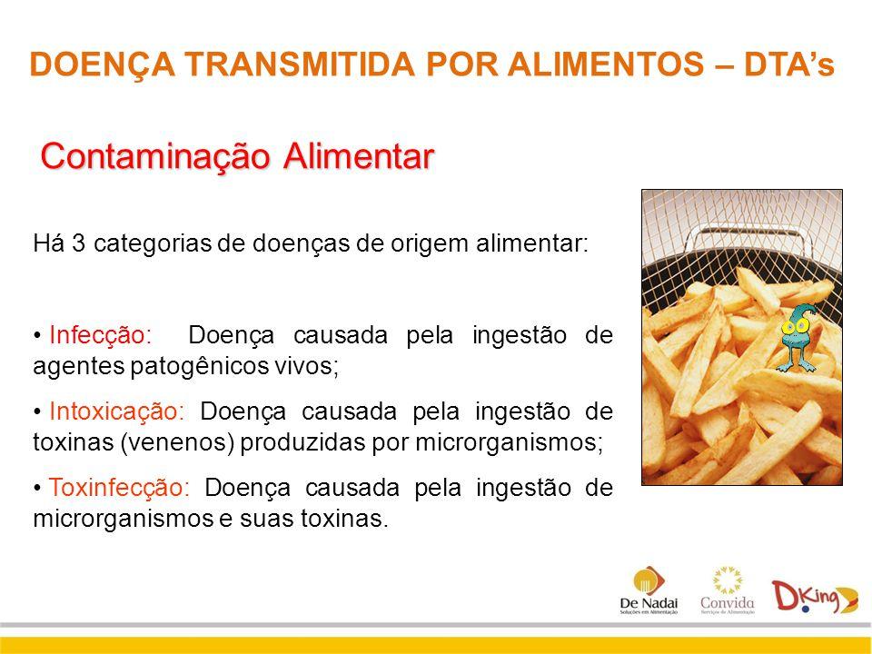 Contaminação Alimentar Há 3 categorias de doenças de origem alimentar: Infecção: Doença causada pela ingestão de agentes patogênicos vivos; Intoxicaçã