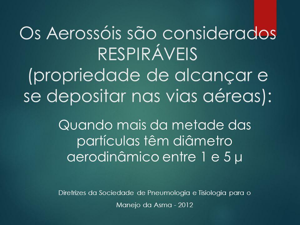 Deposição Pulmonar Média: 6 – 60 %  Eficácia do Dispositivo  Instrução da Técnica  Grau de obstrução das vias aéreas  Formulação dos Medicamentos Diretrizes da Sociedade de Pneumologia e Tisiologia para o Manejo da Asma - 2012