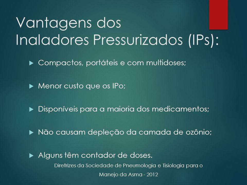 Continuando Bibliografia:  Dalcin PTR, Grutck DM, Laporte PP, Lima PB, Menegotto SM, Pereira RP.