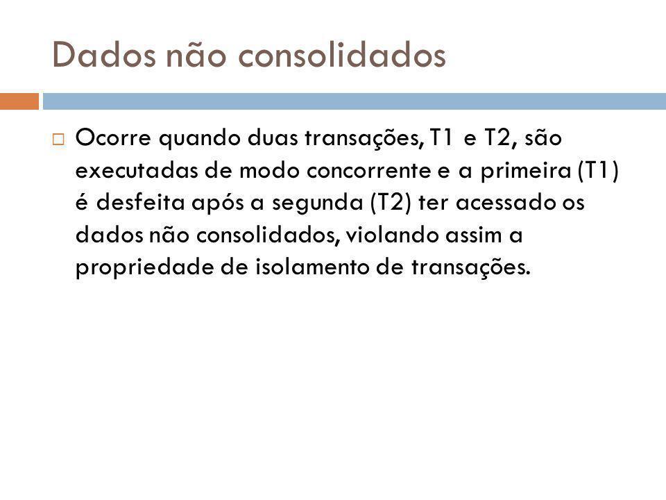 Dados não consolidados  Ocorre quando duas transações, T1 e T2, são executadas de modo concorrente e a primeira (T1) é desfeita após a segunda (T2) t
