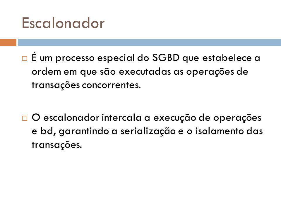 Escalonador  É um processo especial do SGBD que estabelece a ordem em que são executadas as operações de transações concorrentes.  O escalonador int