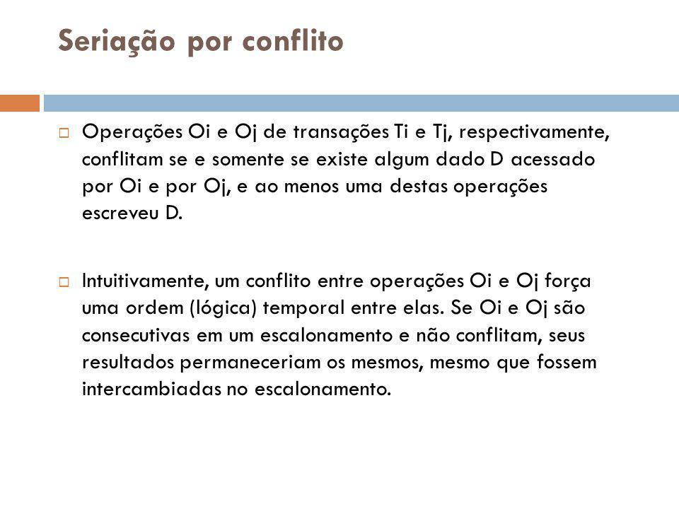 Seriação por conflito  Operações Oi e Oj de transações Ti e Tj, respectivamente, conflitam se e somente se existe algum dado D acessado por Oi e por Oj, e ao menos uma destas operações escreveu D.