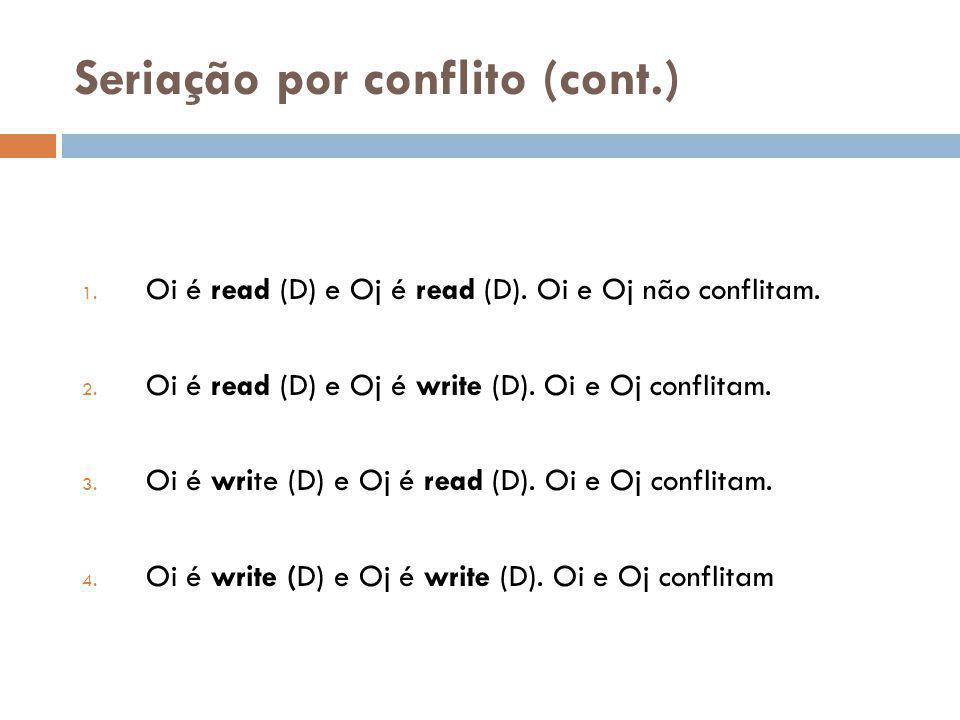 Seriação por conflito (cont.) 1. Oi é read (D) e Oj é read (D). Oi e Oj não conflitam. 2. Oi é read (D) e Oj é write (D). Oi e Oj conflitam. 3. Oi é w