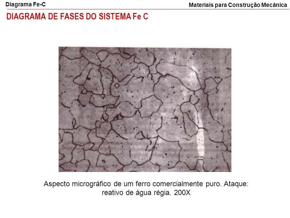 DIAGRAMA DE FASES DO SISTEMA Fe C Materiais para Construção Mecânica Diagrama Fe-C Aspecto micrográfico de um ferro comercialmente puro. Ataque: reati