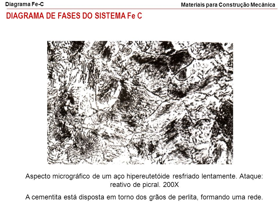 DIAGRAMA DE FASES DO SISTEMA Fe C Materiais para Construção Mecânica Diagrama Fe-C Aspecto micrográfico de um aço hipereutetóide resfriado lentamente.