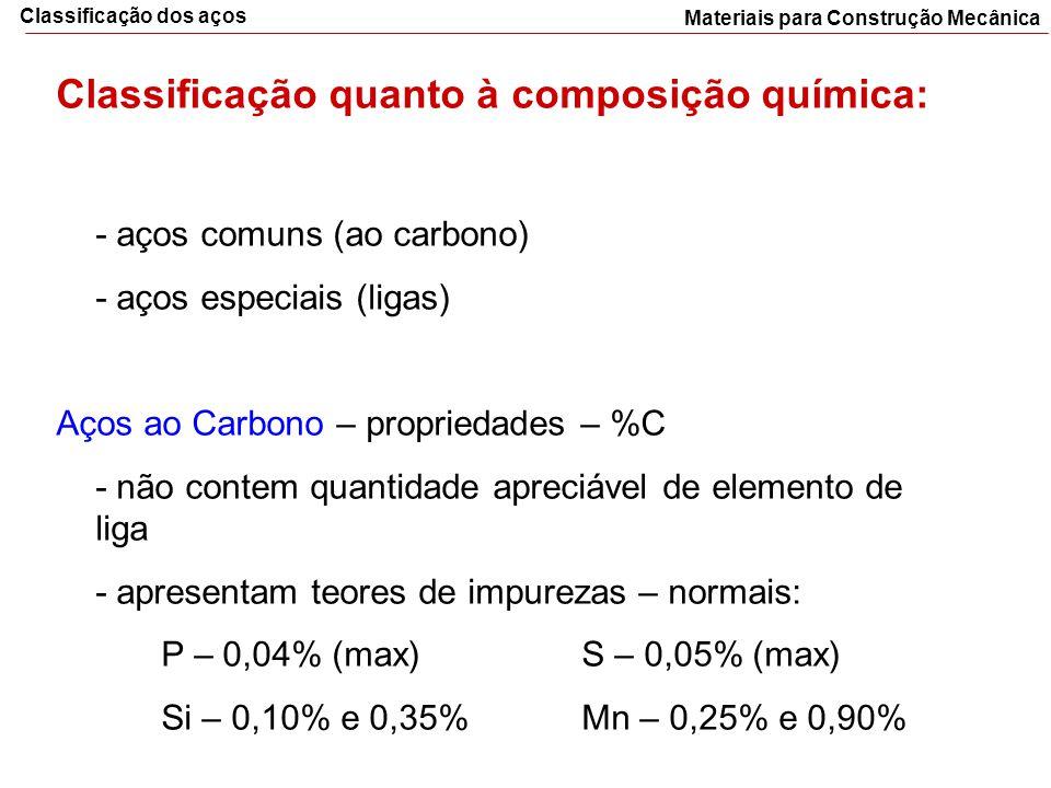 Materiais para Construção Mecânica Classificação dos aços Classificação quanto à composição química: - aços comuns (ao carbono) - aços especiais (liga