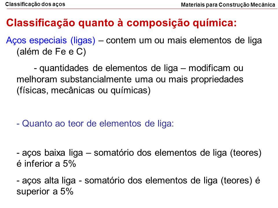 Materiais para Construção Mecânica Classificação dos aços Classificação quanto à composição química: Aços especiais (ligas) – contem um ou mais elemen