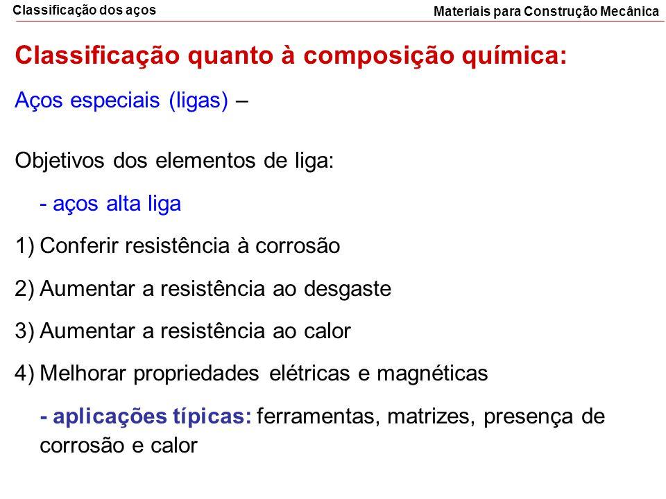 Materiais para Construção Mecânica Classificação dos aços Classificação quanto à composição química: Aços especiais (ligas) – Objetivos dos elementos