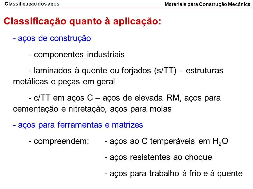 Materiais para Construção Mecânica Classificação dos aços Classificação quanto à aplicação: - aços de construção - componentes industriais - laminados