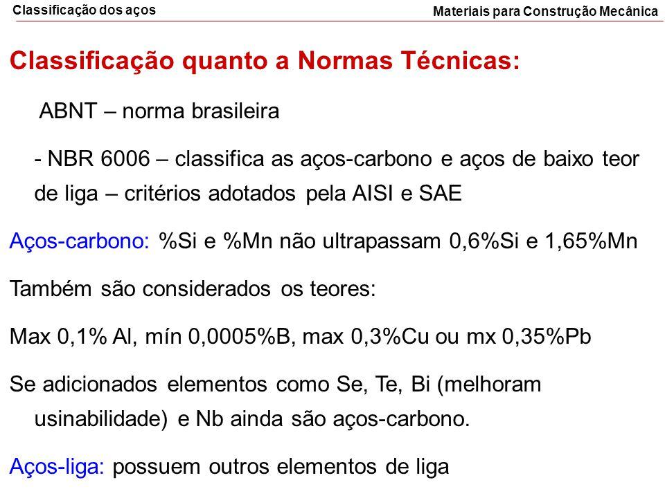 Materiais para Construção Mecânica Classificação dos aços Classificação quanto a Normas Técnicas: ABNT – norma brasileira - NBR 6006 – classifica as a