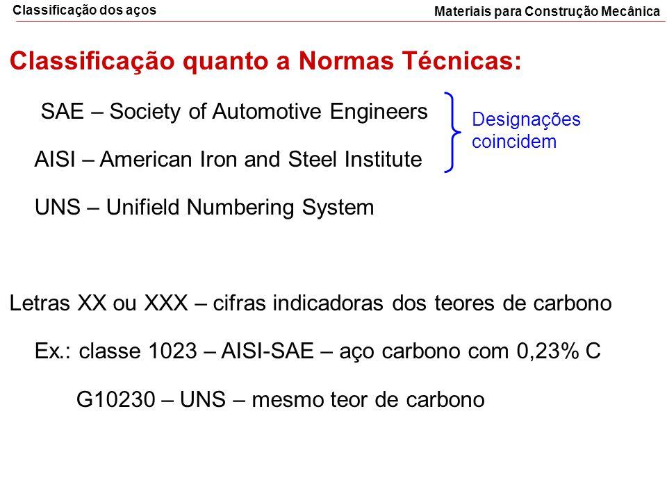Materiais para Construção Mecânica Classificação dos aços Classificação quanto a Normas Técnicas: SAE – Society of Automotive Engineers AISI – America