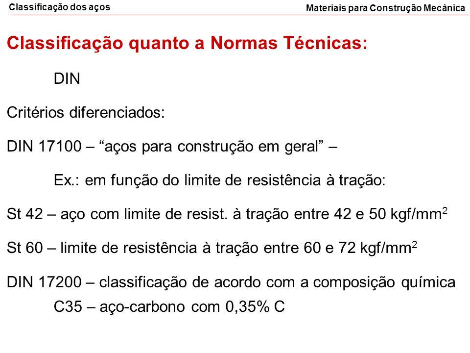"""Materiais para Construção Mecânica Classificação dos aços Classificação quanto a Normas Técnicas: DIN Critérios diferenciados: DIN 17100 – """"aços para"""