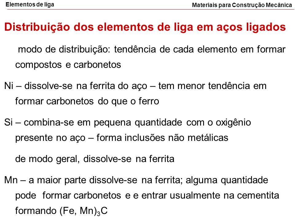 Materiais para Construção Mecânica Elementos de liga Distribuição dos elementos de liga em aços ligados modo de distribuição: tendência de cada elemen