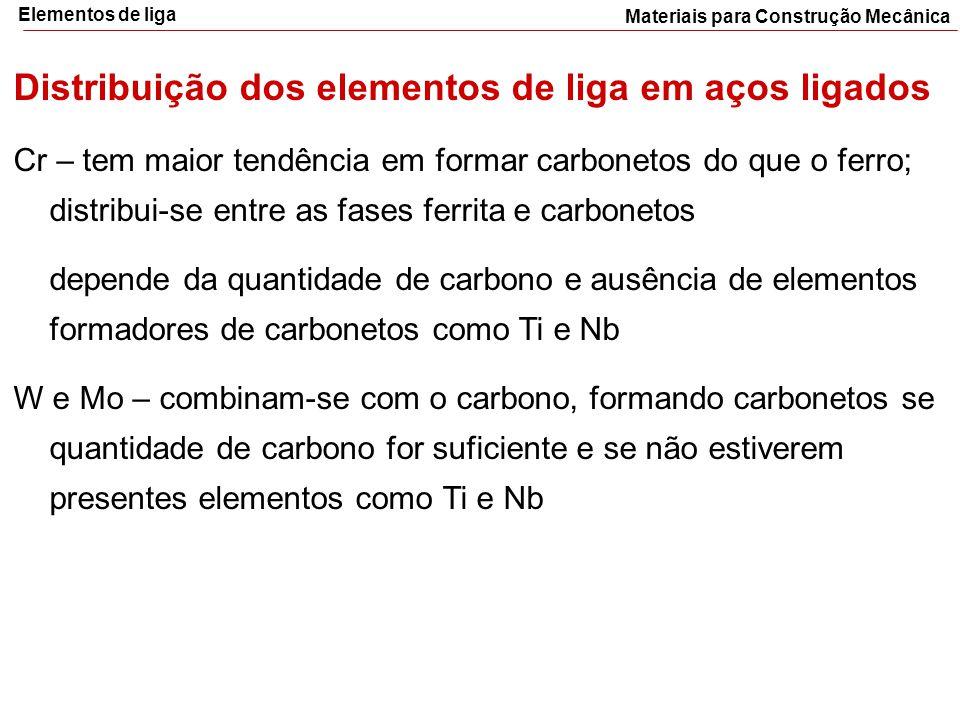 Materiais para Construção Mecânica Elementos de liga Distribuição dos elementos de liga em aços ligados Cr – tem maior tendência em formar carbonetos
