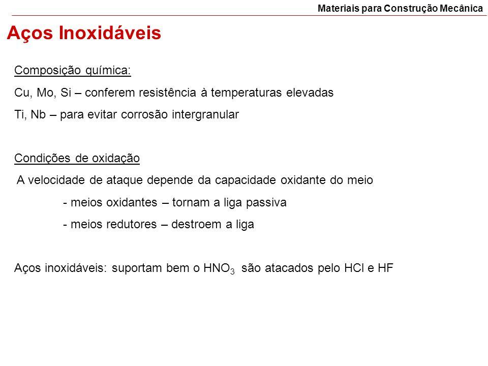 Materiais para Construção Mecânica Aços Inoxidáveis Composição química: Cu, Mo, Si – conferem resistência à temperaturas elevadas Ti, Nb – para evitar