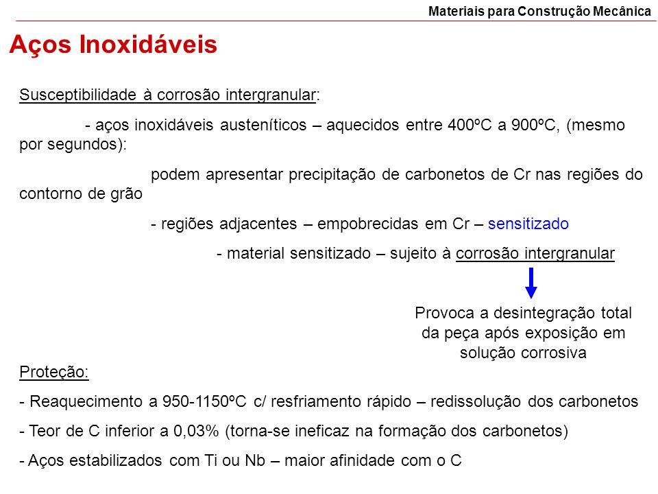 Materiais para Construção Mecânica Aços Inoxidáveis Susceptibilidade à corrosão intergranular: - aços inoxidáveis austeníticos – aquecidos entre 400ºC