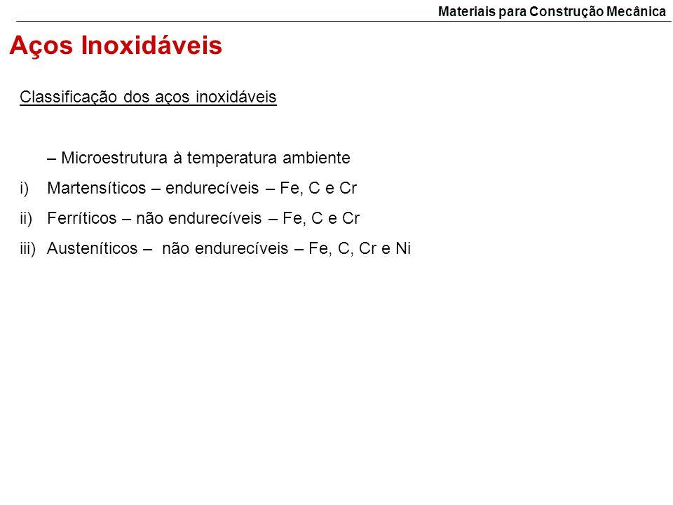 Materiais para Construção Mecânica Aços Inoxidáveis Classificação dos aços inoxidáveis – Microestrutura à temperatura ambiente i)Martensíticos – endur