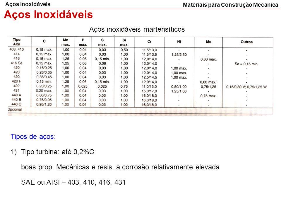 Materiais para Construção Mecânica Aços inoxidáveis Aços Inoxidáveis Aços inoxidáveis martensíticos Tipos de aços: 1)Tipo turbina: até 0,2%C boas prop