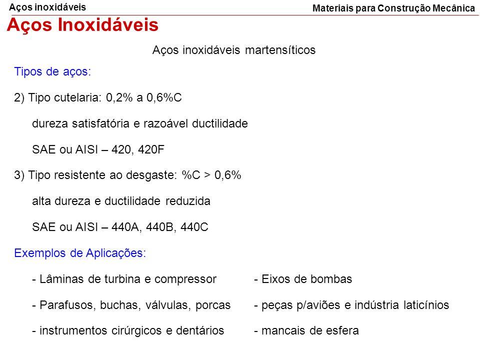 Materiais para Construção Mecânica Aços inoxidáveis Aços Inoxidáveis Aços inoxidáveis martensíticos Tipos de aços: 2) Tipo cutelaria: 0,2% a 0,6%C dur