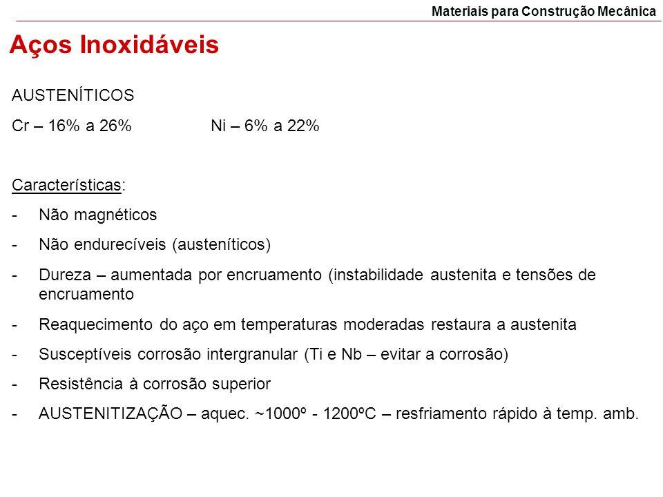 Materiais para Construção Mecânica Aços Inoxidáveis AUSTENÍTICOS Cr – 16% a 26%Ni – 6% a 22% Características: -Não magnéticos -Não endurecíveis (auste