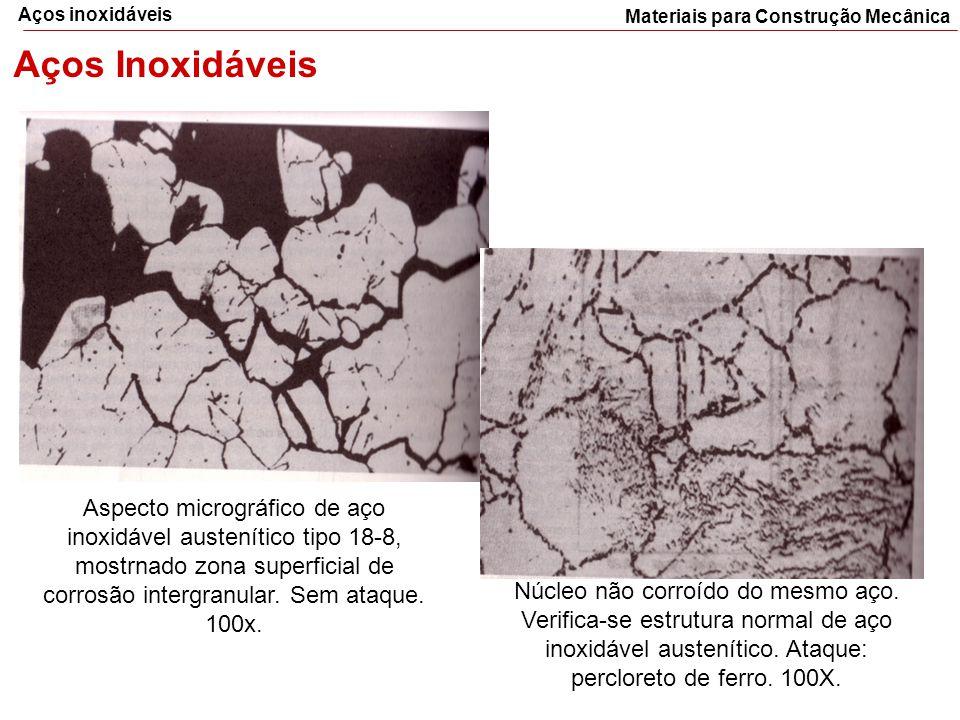 Materiais para Construção Mecânica Aços inoxidáveis Aços Inoxidáveis Aspecto micrográfico de aço inoxidável austenítico tipo 18-8, mostrnado zona supe