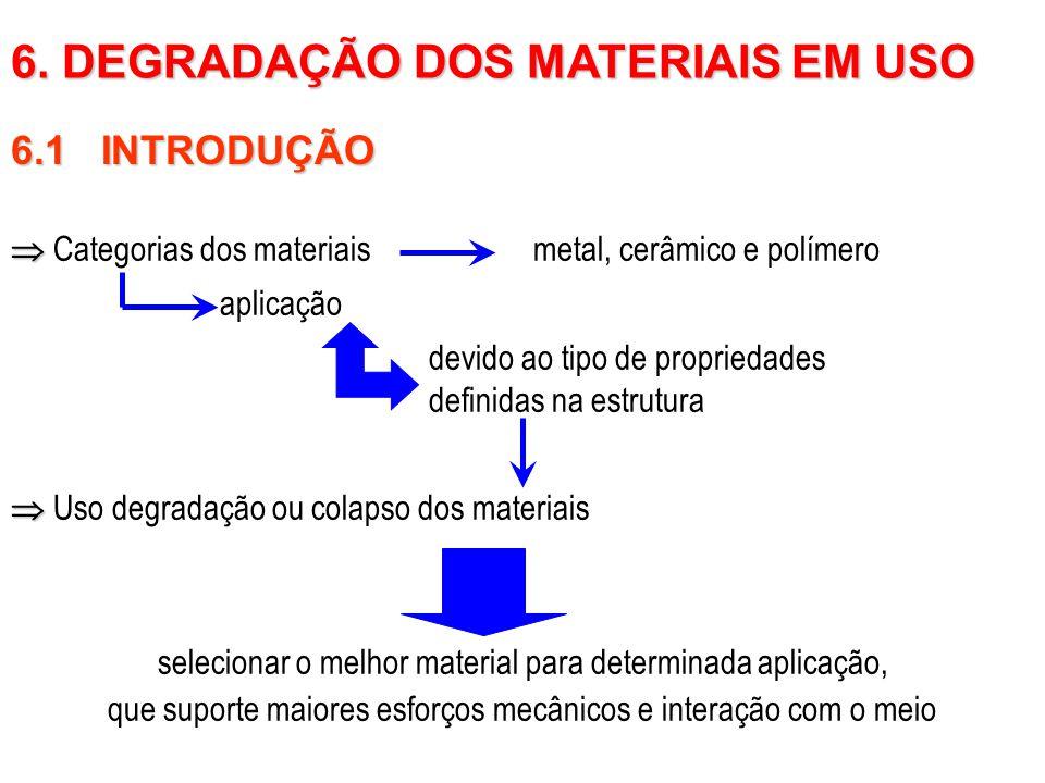 6.1 INTRODUÇÃO   Categorias dos materiaismetal, cerâmico e polímero aplicação devido ao tipo de propriedades definidas na estrutura   Uso degradaç