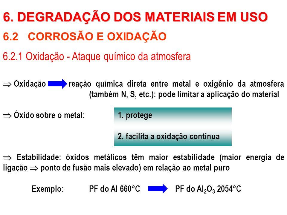 6.2 CORROSÃO E OXIDAÇÃO   Oxidação reação química direta entre metal e oxigênio da atmosfera (também N, S, etc.): pode limitar a aplicação do materi