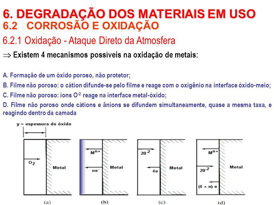 6.2 CORROSÃO E OXIDAÇÃO   Existem 4 mecanismos possíveis na oxidação de metais: A. Formação de um óxido poroso, não protetor; B. Filme não poroso: o