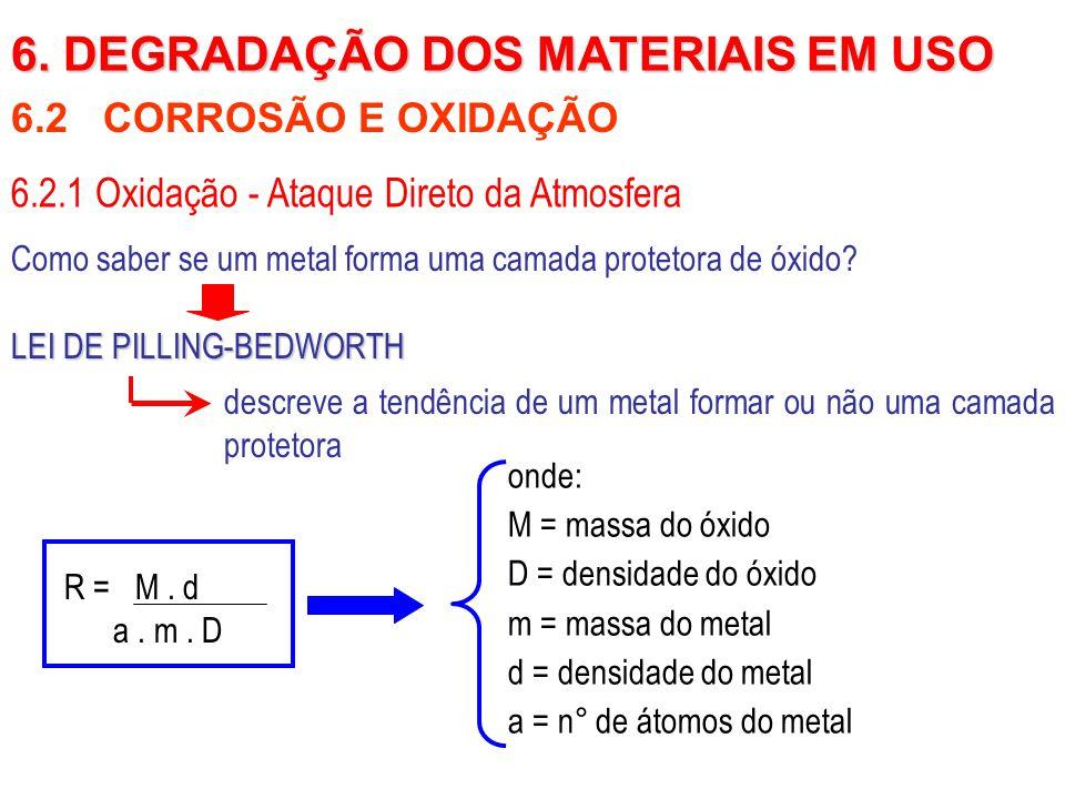 6.2 CORROSÃO E OXIDAÇÃO Como saber se um metal forma uma camada protetora de óxido? LEI DE PILLING-BEDWORTH descreve a tendência de um metal formar ou