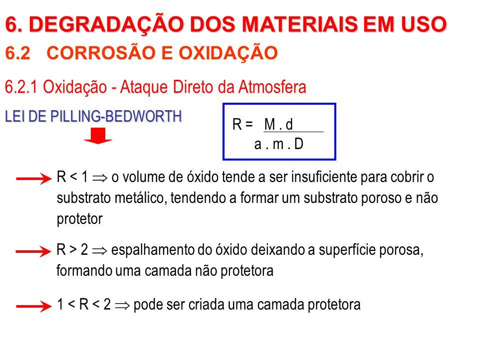 6.2 CORROSÃO E OXIDAÇÃO LEI DE PILLING-BEDWORTH 6. DEGRADAÇÃO DOS MATERIAIS EM USO 6.2.1 Oxidação - Ataque Direto da Atmosfera R = M. d a. m. D R < 1